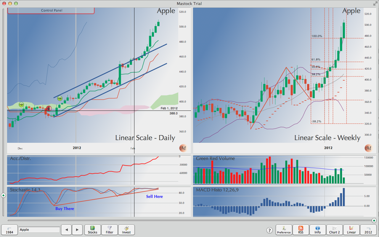 market, stock, portfolio, investment, trading, charting